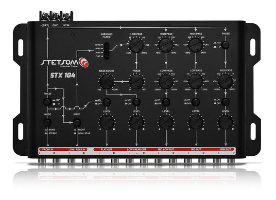 Mesa Crossover Stetsom 5 Canais Mono Ou Stereo Stx104