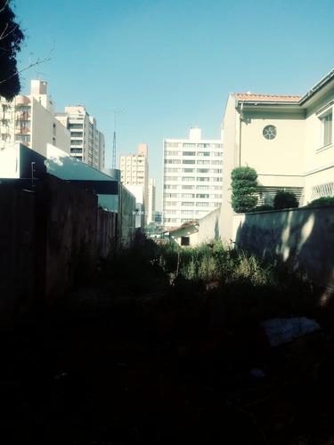 Terreno No Centro De Jundiai - Te00028 - 34464265