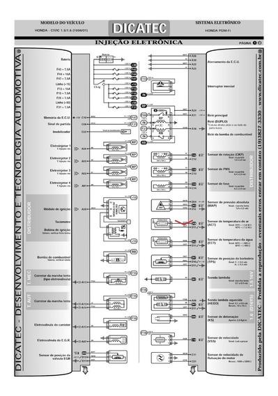 Diagrama Esquema Elétrico Injeção Automóvel Pacote Pdf Livro