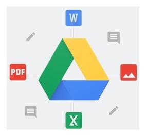 Adicione Espaço Ilimitado Do Google Drive Na Sua Conta