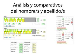 Programa Numerológico 5.1 (mistisoft, Numerología, Software)