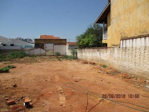Imagem 1 de 4 de Terreno À Venda, 800 M² Por R$ 1.600.000,00 - Cidade Nova I - Indaiatuba/sp - Te0723