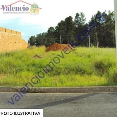 Venda - Terreno Industrial - São Luiz - Americana - Sp - 7815gv