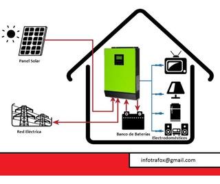 Energía Solar. Inversores Solares Para Bombas 2,2kw Mppt