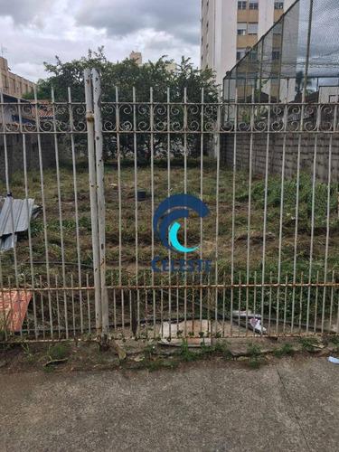 Terreno Comercial Aluga, 480 M² Por R$ 3.500,00/mês - Vila Ema - São José Dos Campos/sp - Te0124