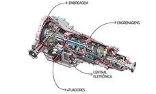 Conserto De Câmbios Automáticos Manuais Automatizados E 4x4
