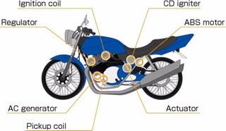Moto, Repuestos,honda,yamaha,kawasaki,suzuki,importamos,usa.