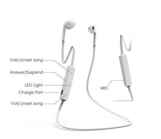 Fone De Ouvido Bluetooth Wireless Stereo Earphone Headset