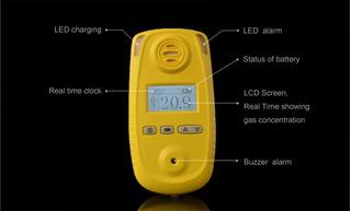 Detector Monogas