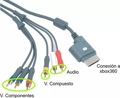 Cable Video Componente Xbox 360 + Compuesto - Factura A /b