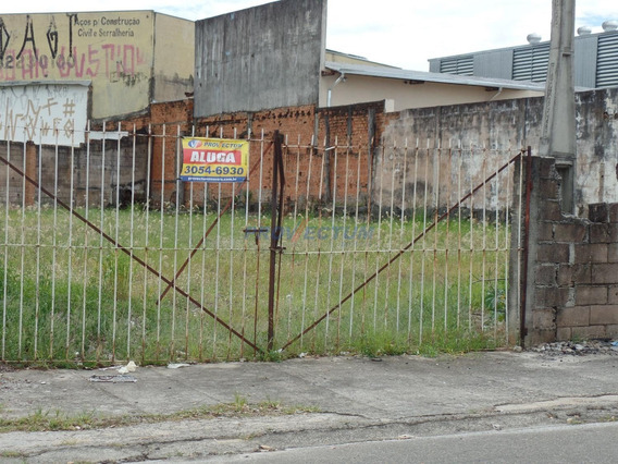 Terreno Para Aluguel Em Jardim Novo Campos Elíseos - Te240126