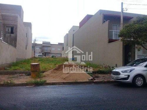 Imagem 1 de 1 de Terreno À Venda, 200 M² Por R$ 190.000 - Residencial Greenville - Ribeirão Preto/sp - Te0610