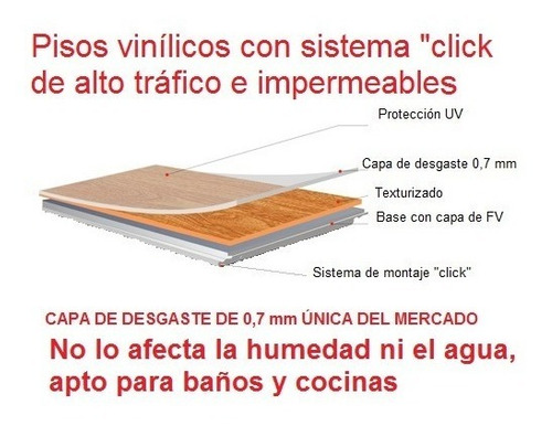 Pisos Vinílicos Sitema Click De Alta Resistencia Al Desgaste