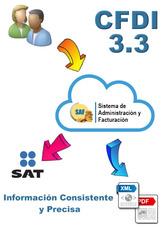 Servicio De Validación Masiva De Xml Cfdi 3.3 Sat