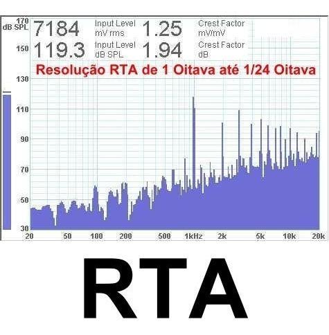 Laboratorio Som Frequencimetro Registro Energia Rta Thd