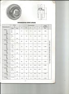 Rodamiento Uc 216 Eje 80 M/m