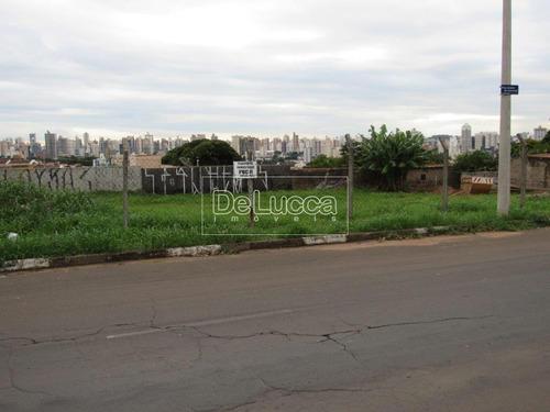 Imagem 1 de 14 de Terreno Á Venda E Para Aluguel Em Jardim Das Paineiras - Te005321