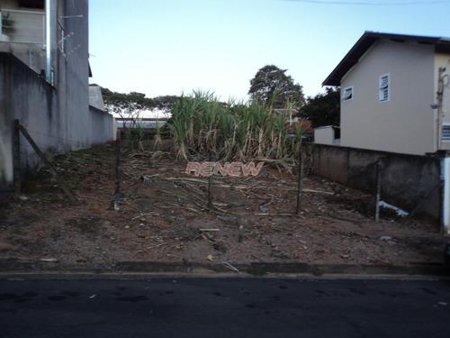 Terreno Para Aluguel, Vila Embaré - Valinhos/sp - 7552