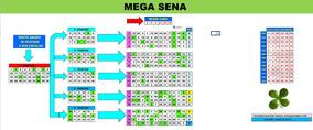Planilha Mega Sena - Redução Com 36 Dezenas