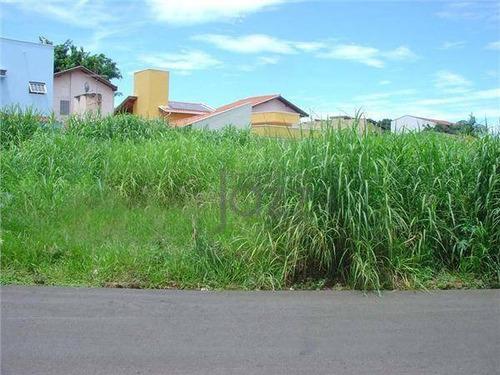 Imagem 1 de 9 de Terreno À Venda, 480 M² Por R$ 562.000,00 - Jardim Do Sol - Campinas/sp - Te0009