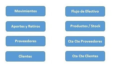 Programa Control Stock Y Financiero En Excel Muy Práctico!!