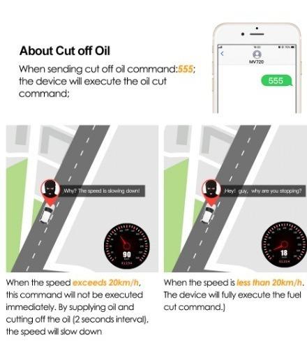 Localizador Gps Relay Corta Combustible Historial App Y Chip