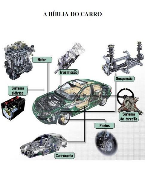 Mecânica De Automóveis - A Bíblia Do Carro
