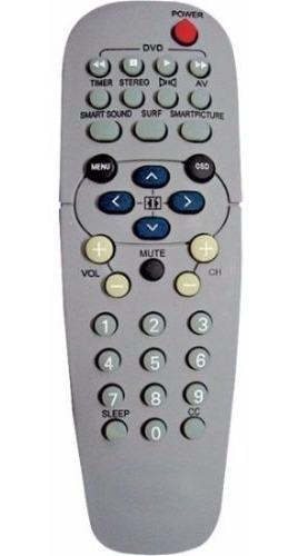 Controle Remoto Tv Philips Pt 20