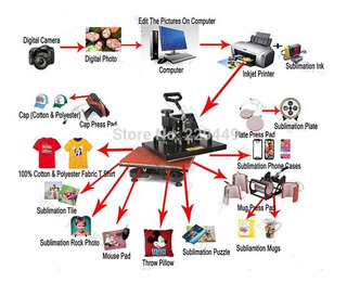 Sublimadora 8 En 1, Camisetas, Jarros, Platos, Vasos, Gorras