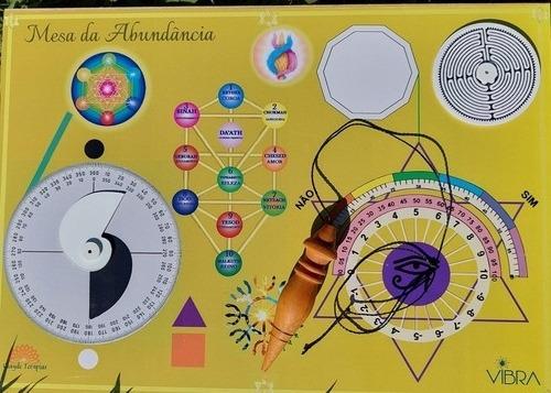 Mesa Da Abundância Radiestesia E Radiônica