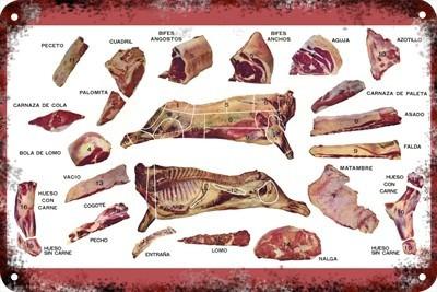 Carteles Antiguos Chapa 60x40cm Cortes De Carne Reses Al-164 ...