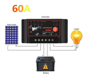 Controlador Carga Solar 60a Solar Eólico 12v 24v