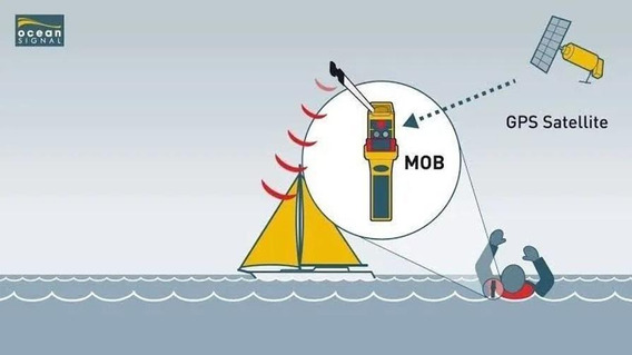 Rastreador Pessoal Navegação Ocean Signal Rescueme Mob1