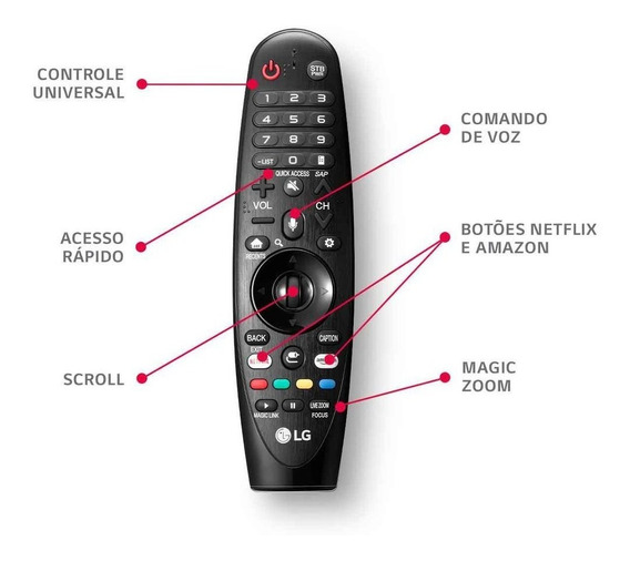 Controle Remoto Smart Magic An Mr19ba LG