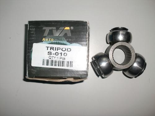 Triceta Gm Century