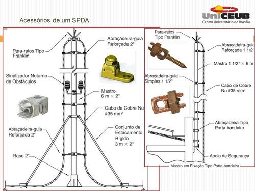Imagem 1 de 7 de Laudos E Projetos, Spda, Medição Agrupada, Avcb ,13996407794