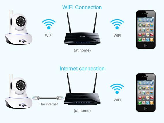 Hiseeu Casa Security Wifi Câmera Ip Registro Auditivo