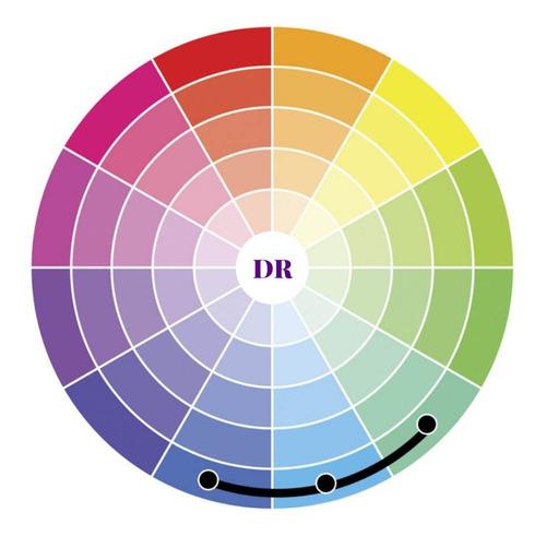 Teste De Coloração Pessoal