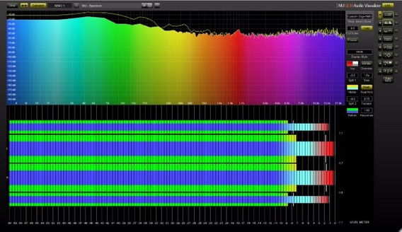 Nugen Audio Visialize + Cubase Pro 8 + Brinde Envio Imediato