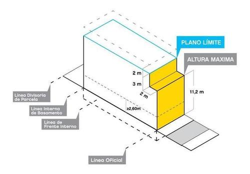 Imagen 1 de 5 de Juan A. Garcia 1900 - Lote  8.66 X 55  Supe Edificables 1432m2 Incidencia 453u$s/m2