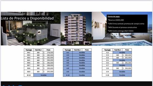 Imagen 1 de 8 de Apartamento De Venta En El Distrito Nacional