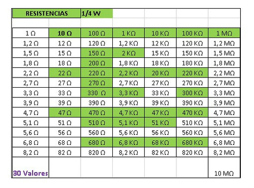 Resistencias Electricas 1/4 W 1% 600pcs 30 Valores