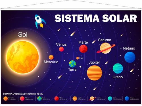 Imagem 1 de 1 de Banner Sistema Solar - Tamanho 1,2m X 80cm