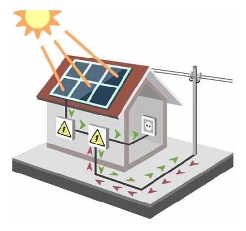 Energia Solar Pronta Pra Gerar