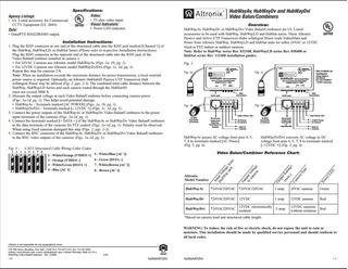 Video Ballun / Combiner For 24vac Cameras