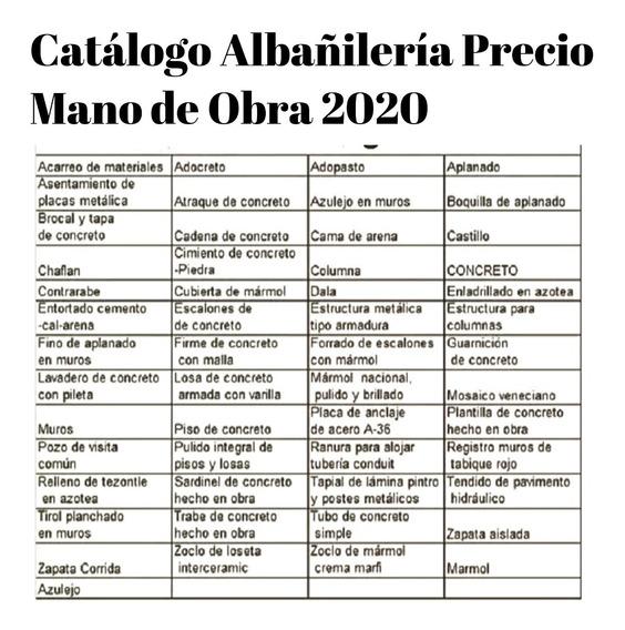 Albañil Catalogo De Precio De Mano De Obra Septiembre-2019
