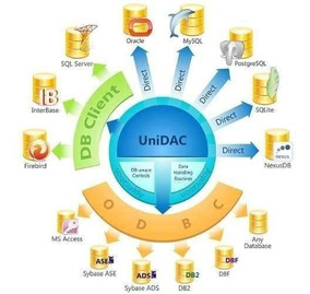 Devart Unidac 6.2.8 Para Delphi Xe8