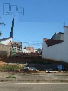 Terreno À Venda, 150 M² Por R$ 155.000,00 - Jardim Wanel Ville V - Sorocaba/sp - Te0717