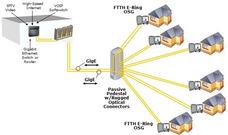 Señal De Cable