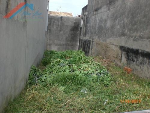 Terreno A Venda No Bairro Jardim Dois Corações Em Sorocaba - Te 053-1